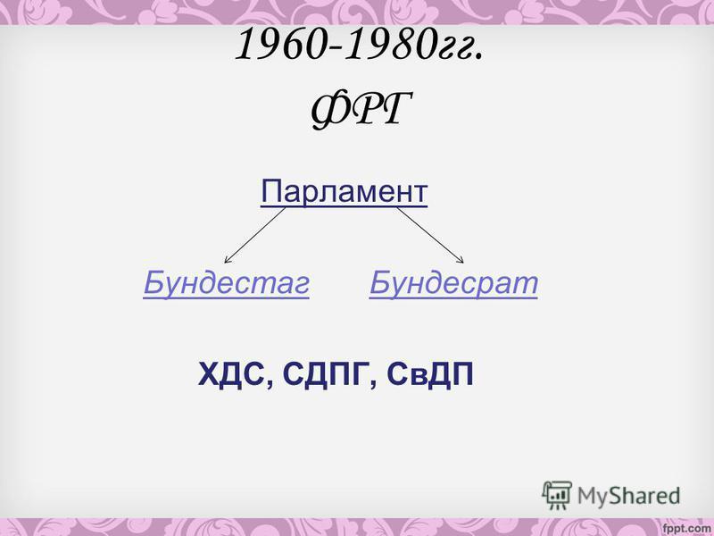 1960-1980 гг. ФРГ Парламент Бундестаг Бундесрат ХДС, СДПГ, СвДП