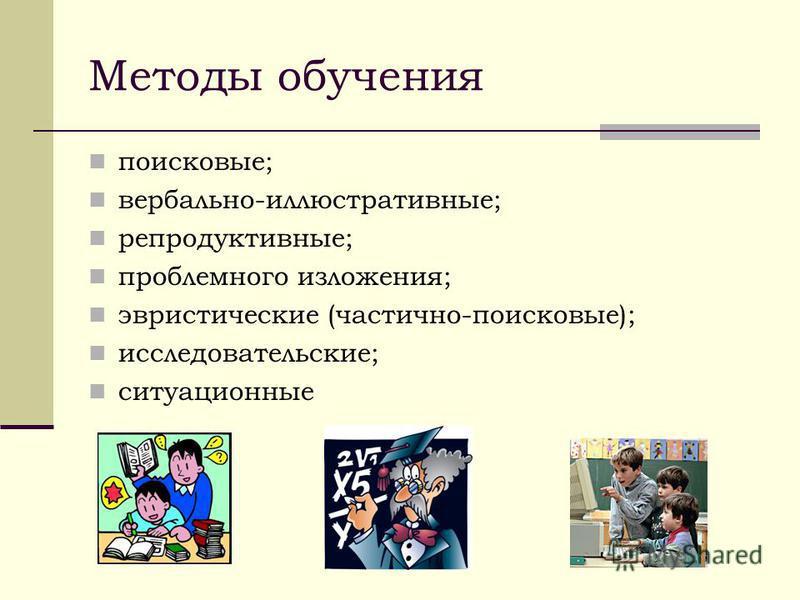 Методы обучения поисковые; вербально-иллюстративные; репродуктивные; проблемного изложения; эвристические (частично-поисковые); исследовательские; ситуационные