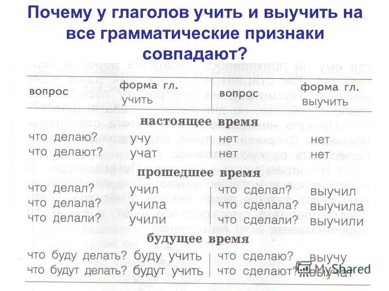Почему у глаголов учить и выучить на все грамматические признаки совпадают?