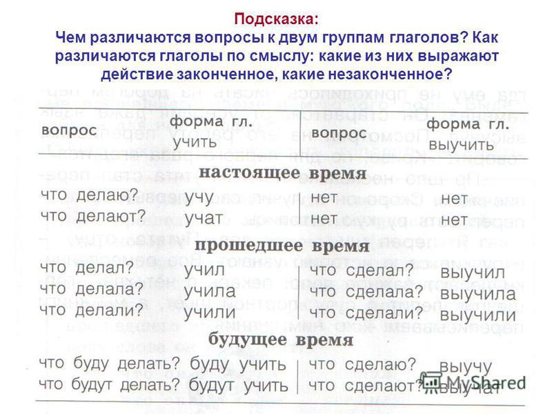 Подсказка: Чем различаются вопросы к двум группам глаголов? Как различаются глаголы по смыслу: какие из них выражают действие законченное, какие незаконченное?