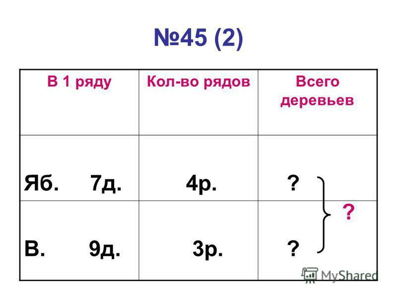 45 (2) В 1 рядуКол-во рядовВсего деревьев Яб. 7д. 4р. ? В. 9д. 3р. ? ?
