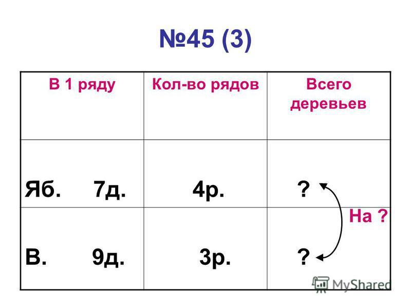 45 (3) В 1 рядуКол-во рядовВсего деревьев Яб. 7д. 4р. ? В. 9д. 3р. ? На ?