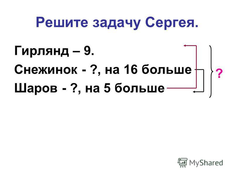 Решите задачу Сергея. Гирлянд – 9. Снежинок - ?, на 16 больше Шаров - ?, на 5 больше ?