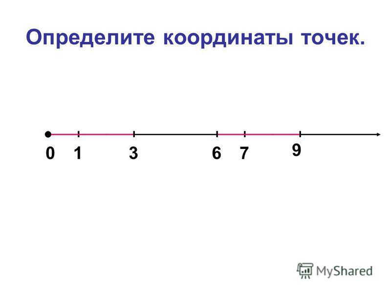 Определите координаты точек. 01763 9