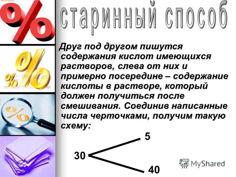 Друг под другом пишутся содержания кислот имеющихся растворов, слева от них и примерно посередине – содержание кислоты в растворе, который должен получиться после смешивания. Соединив написанные числа черточками, получим такую схему: Друг под другом