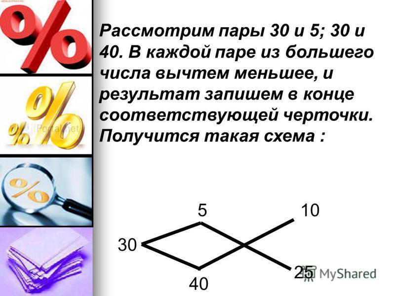 Рассмотрим пары 30 и 5; 30 и 40. В каждой паре из большего числа вычтем меньшее, и результат запишем в конце соответствующей черточки. Получится такая схема : 30 40 10 25 5