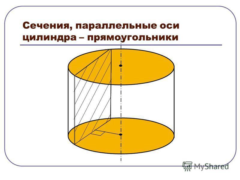 Сечения, параллельные оси цилиндра – прямоугольники