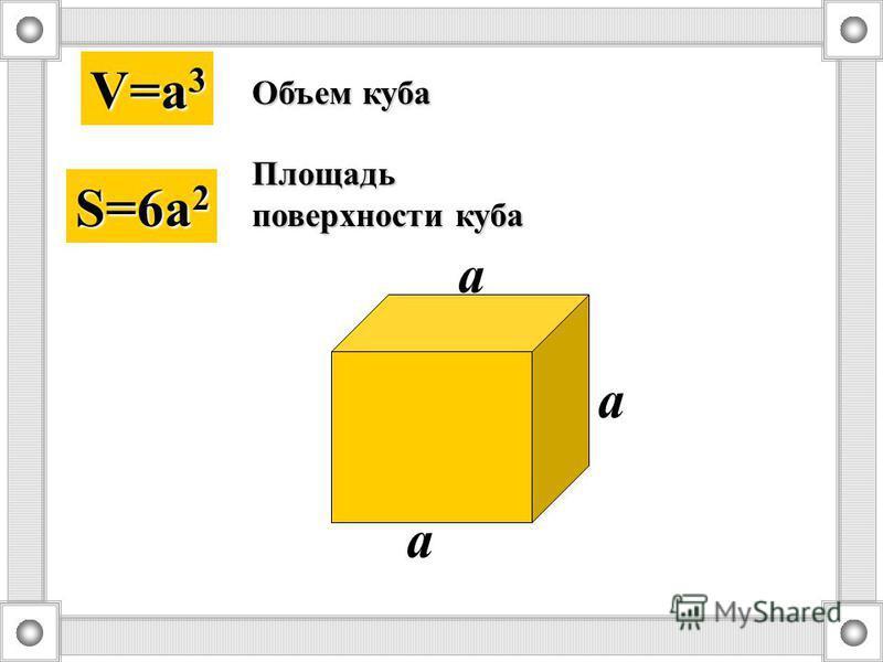 a V=a 3 S=6a 2 Объем куба Площадь поверхности куба a a