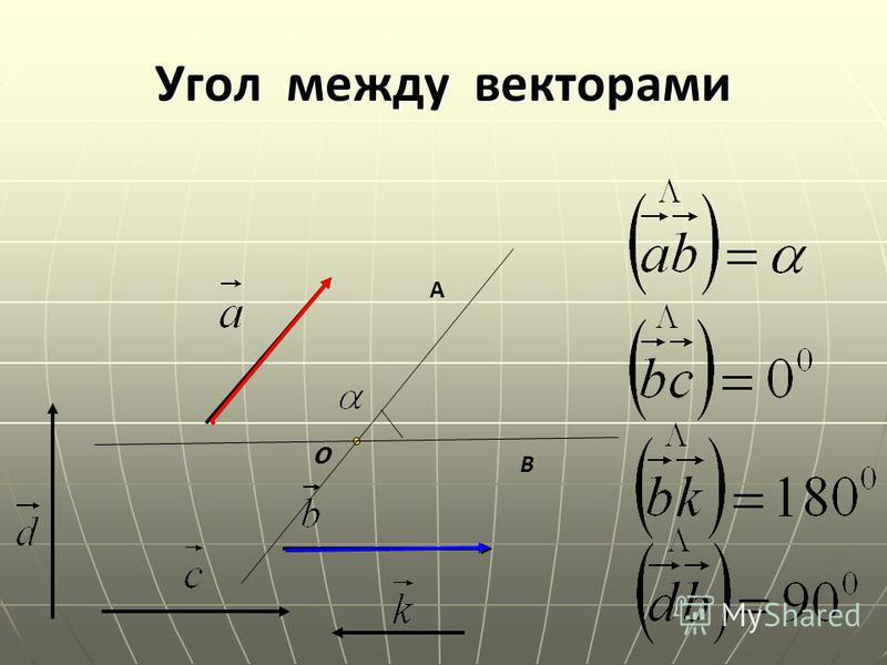 Угол между векторами О А В