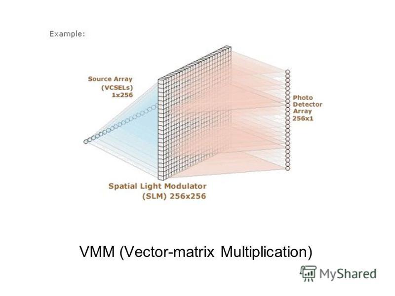 VMM (Vector-matrix Multiplication)