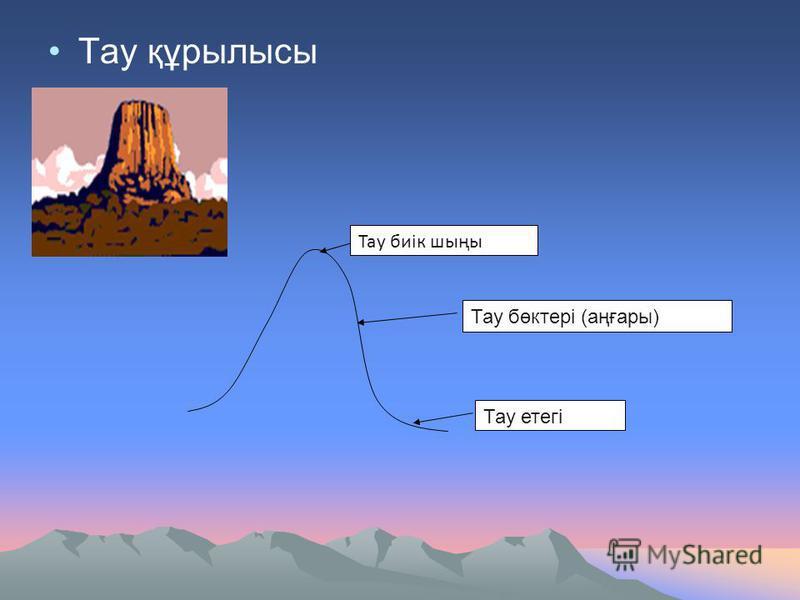 Тау құрылысы Тау бөктері (аңғары) Тау биік шыңы Тау етегі