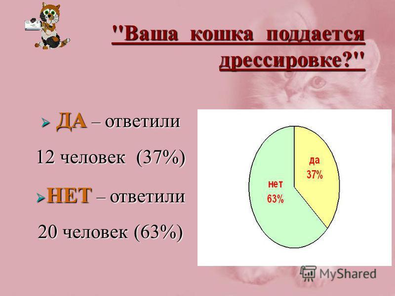 ''Ваша кошка поддается дрессировке?'' ДА – ответили ДА – ответили 12 человек (37%) НЕТ – ответили НЕТ – ответили 20 человек (63%)
