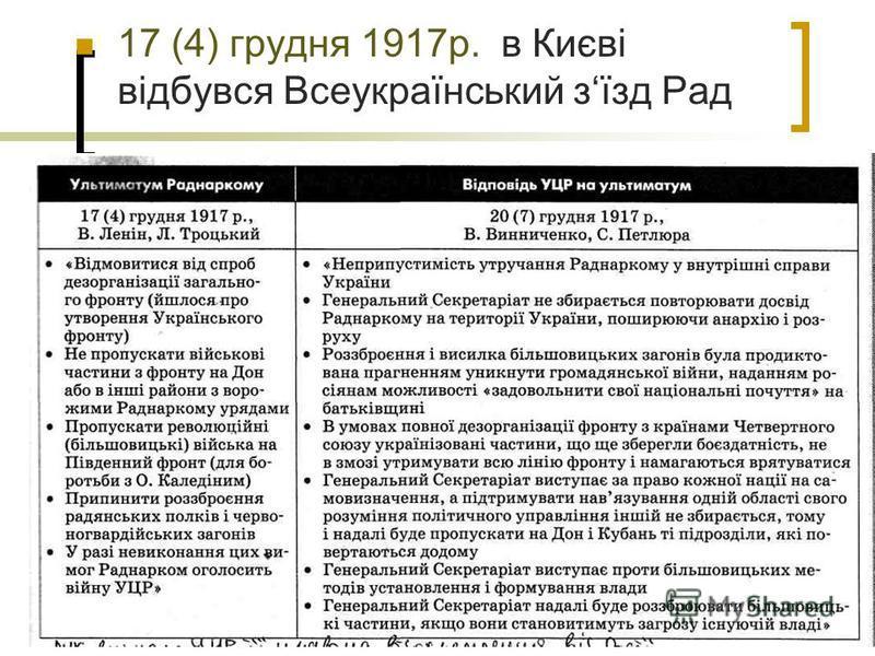 17 (4) грудня 1917р. в Києві відбувся Всеукраїнський зїзд Рад