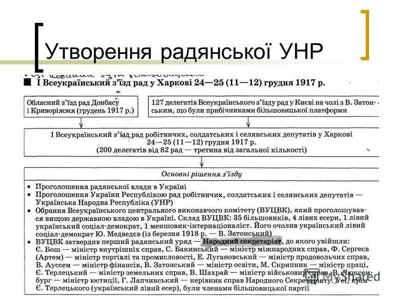 Утворення радянської УНР