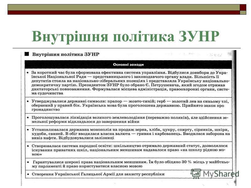 Внутрішня політика ЗУНР