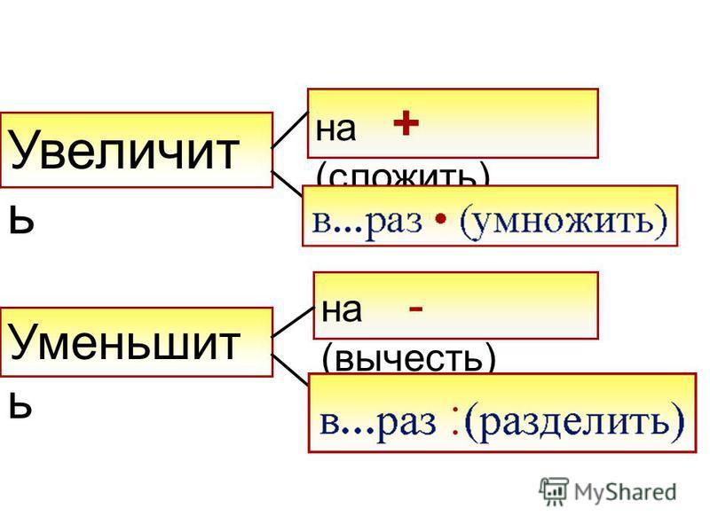 Увеличит ь на + (сложить) на - (вычесть) Уменьшит ь