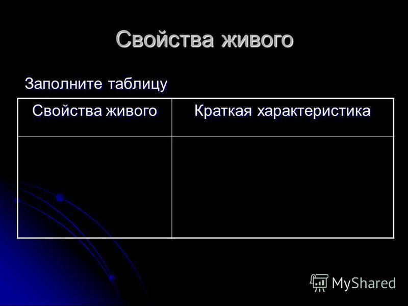 Свойства живого Заполните таблицу Свойства живого Краткая характеристика