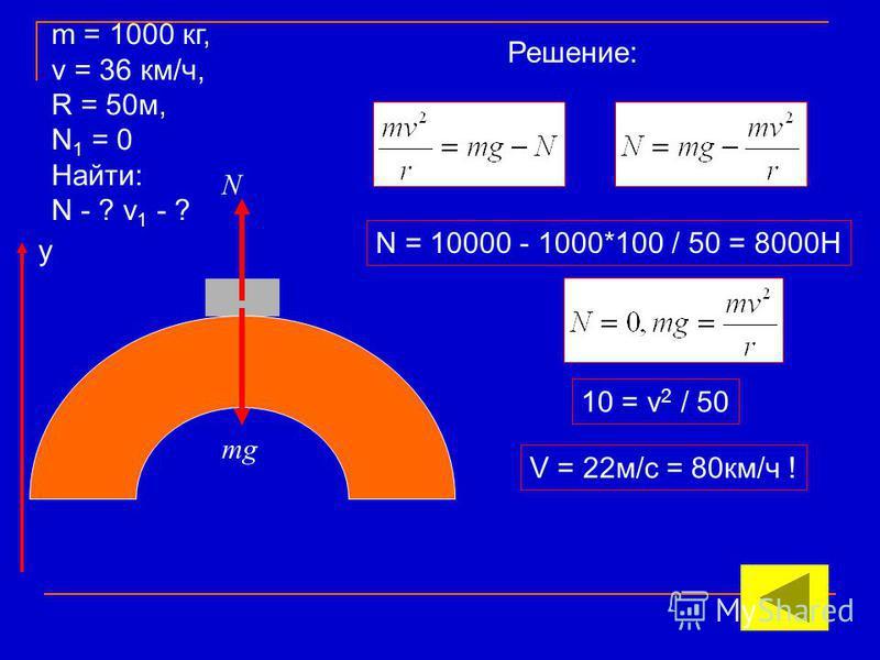 mg N N = 10000 - 1000*100 / 50 = 8000H 10 = v 2 / 50 V = 22 м/с = 80 км/ч ! m = 1000 кг, v = 36 км/ч, R = 50 м, N 1 = 0 Найти: N - ? v 1 - ? Решение: y