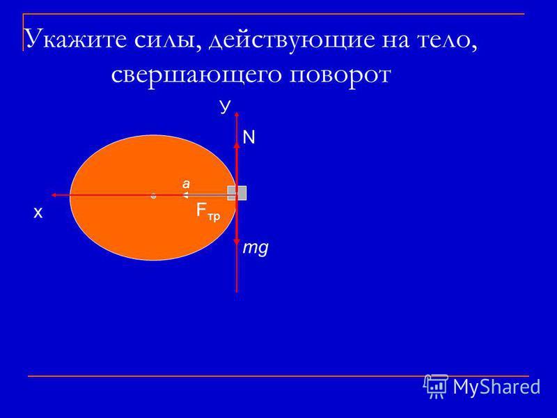 Укажите силы, действующие на тело, свершающего поворот mg а N У х F тр