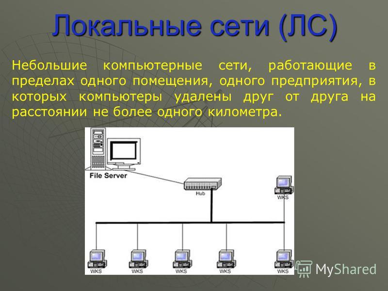 Локальные сети (ЛС) Небольшие компьютерные сети, работающие в пределах одного помещения, одного предприятия, в которых компьютеры удалены друг от друга на расстоянии не более одного километра.