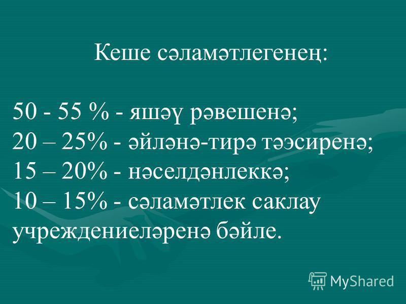 Кеше сәламәтлегенең: 50 - 55 % - яшәү рәвешенә; 20 – 25% - әйләнә-тирә тәэсиренә; 15 – 20% - нәселдәнлеккә; 10 – 15% - сәламәтлек саклау учреждениеләренә бәйле.