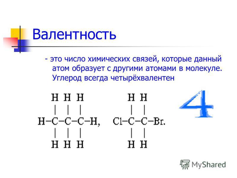 Валентность - это число химических связей, которые данный атом образует с другими атомами в молекуле. Углерод всегда четырёхвалентен