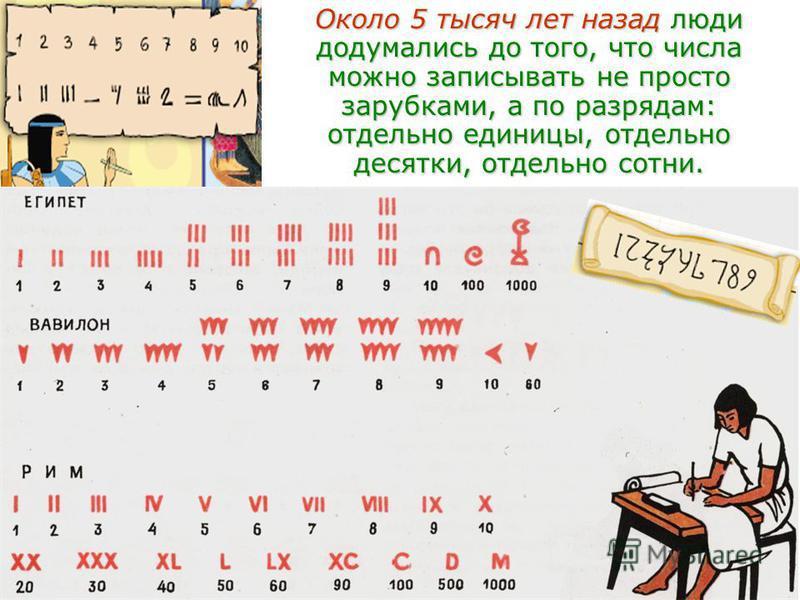 Около 5 тысяч лет назад люди додумались до того, что числа можно записывать не просто зарубками, а по разрядам: отдельно единицы, отдельно десятки, отдельно сотни.