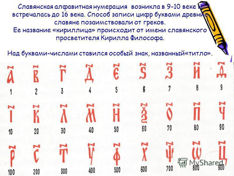 Славянская алфавитная нумерация возникла в 9-10 веке и встречалась до 16 века. Способ записи цифр буквами древние славяне позаимствовали от греков. Ее название «кириллица» происходит от имени славянского просветителя Кирилла Философа. Над буквами-чис