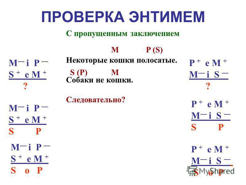СИСТЕМА КРИТЕРИЕВ ПРАВИЛЬНОСТИ (ПРАВИЛ ПРОВЕРКИ) ПКС Р о М + М + а S S о Р + 1. да 2b. (Правило Р). Если больший термин НЕ распределен в большей посылке, он НЕ должен быть распределен в заключении (НЕ должно быть так, чтобы над Р НАД чертой стоял бы