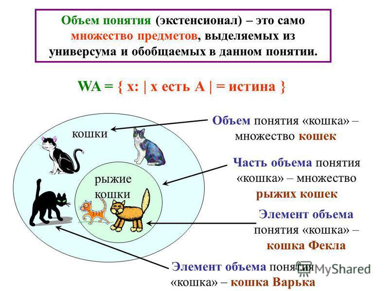 ПРОВЕРКА ЭНТИМЕМ С пропущенным заключением S MP Собаки не кошки. Некоторые кошки полосатые. Следовательно? M P + е M + М i S S o P + IV фигура, модус eio Правильный Некоторые полосатые животные (S) не являются собаками (Р) – восстановленное заключени