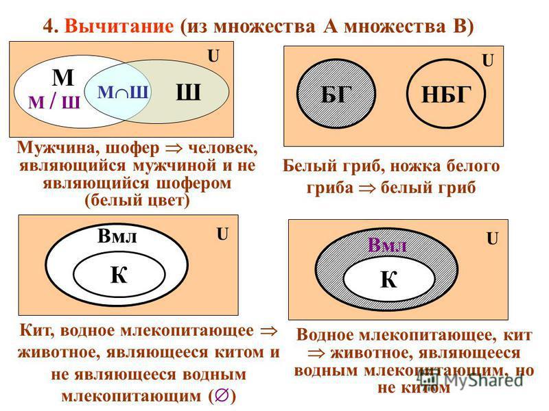 НЕСОБИРАТЕЛЬНЫЕСОБИРАТЕЛЬНЫЕ Э.о. – отдельно взятый объект: Э. о. – множество внутренне неразличимых объектов, мыслимых как единое целое Э.о. – кортеж: «Ф.-одноклубники» Пеле (1) Диди (2) Марадона (3) Гарринча (4) Жилмар (5) «Футболист» «Футбольная к