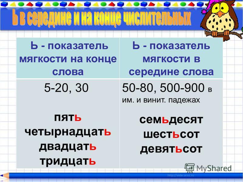 Ь - показатель мягкости на конце слова Ь - показатель мягкости в середине слова 5-20, 30 пять четырнадмать двамать тридмать 50-80, 500-900 в им. и винит. падежах семьдесятьь шестьсот девятьььсот