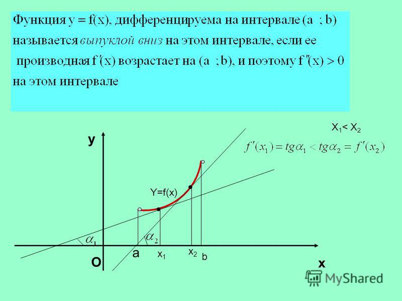 х у х 1 х 1 О а b х 2 х 2 Х 1 < X 2 Y=f(x)