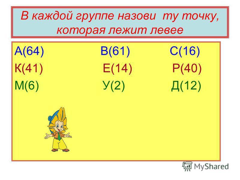 В каждой группе назови ту точку, которая лежит левее А(64) В(61) С(16) К(41) Е(14) Р(40) М(6) У(2) Д(12)