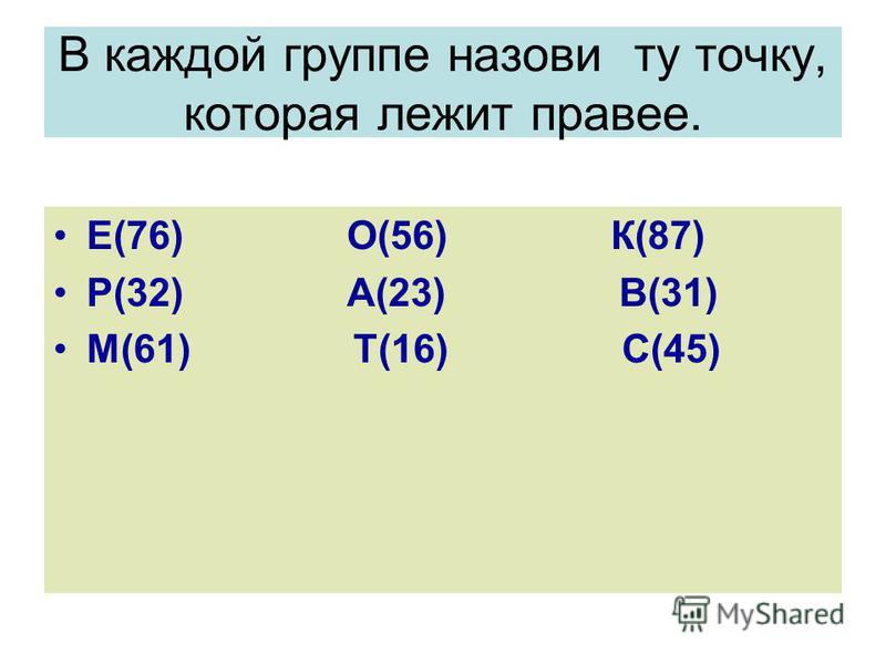 В каждой группе назови ту точку, которая лежит правее. Е(76) О(56) К(87) Р(32) А(23) В(31) М(61) Т(16) С(45)