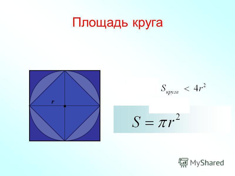 Площадь круга r