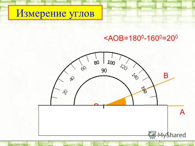 Измерение углов О А В <АОВ=180 0 -160 0 =20 0