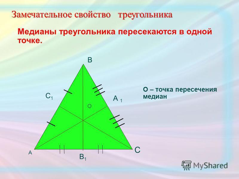 О В А С В1В1 С1С1 А 1 Замечательное свойство треугольника Медианы треугольника пересекаются в одной точке. О – точка пересечения медиан