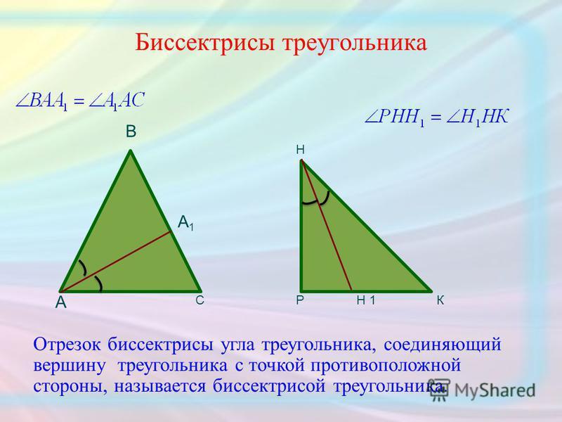 Биссектрисы треугольника А1А1 А В СР Н Н 1К Отрезок биссектрисы угла треугольника, соединяющий вершину треугольника с точкой противоположной стороны, называется биссектрисой треугольника.