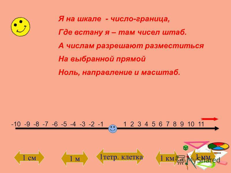 Я на шкале - число-граница, Где встану я – там чисел штаб. А числам разрешают разместиться На выбранной прямой Ноль, направление и масштаб. 1 2 3 4 5 6 7 8 9 10 11-10 -9 -8 -7 -6 -5 -4 -3 -2 -1 1 см 1 м 1 тетр. клетка 1 км 1 мм