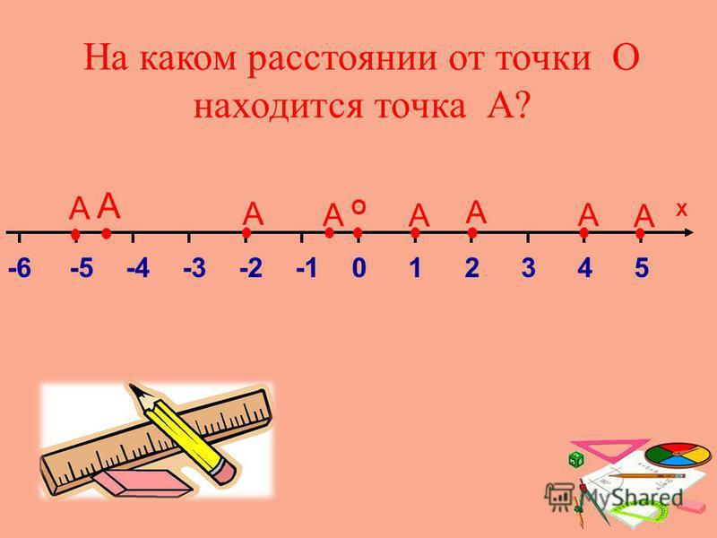 На каком расстоянии от точки О находится точка А? 014325-2-3-4-5-6 Х А А А А А А А А О