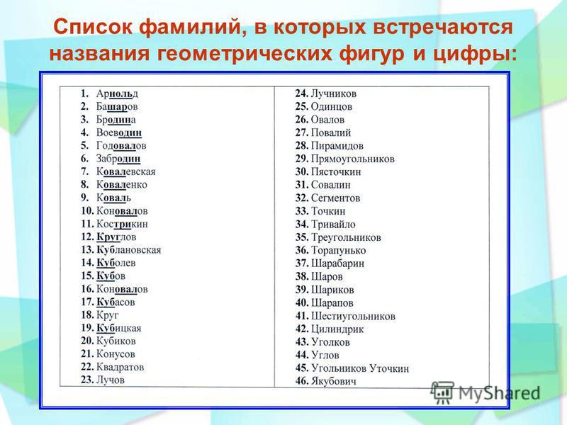 Список фамилий, в которых встречаются названия геометрических фигур и цифры: