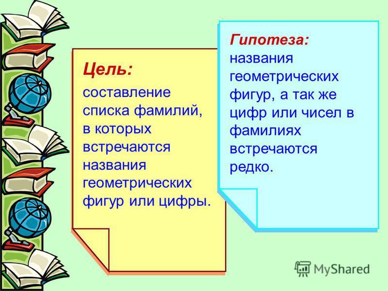 Цель: составление списка фамилий, в которых встречаются названия геометрических фигур или цифры. Цель: составление списка фамилий, в которых встречаются названия геометрических фигур или цифры. Гипотеза: названия геометрических фигур, а так же цифр и