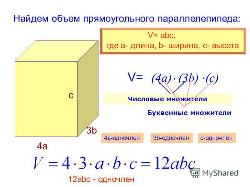 4 а 3b3b c Найдем объем прямоугольного параллелепипеда: (4 а) (3b) (c).. Числовые множители Буквенные множители V= abc, где а- длина, b- ширина, с- высота V= 4a-одночлен 3b-одночленс-одночлен 12abc - одночлен