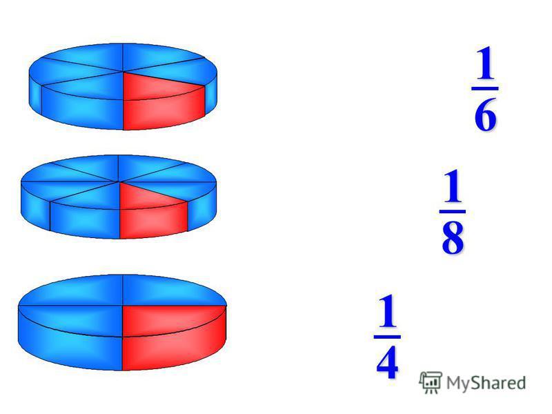 61 81 41 От первого пирога отрезали 1/6 части, от второго – 1/8, от третьего – 1/4. Что вы можете сказать об этих дробях? Пример