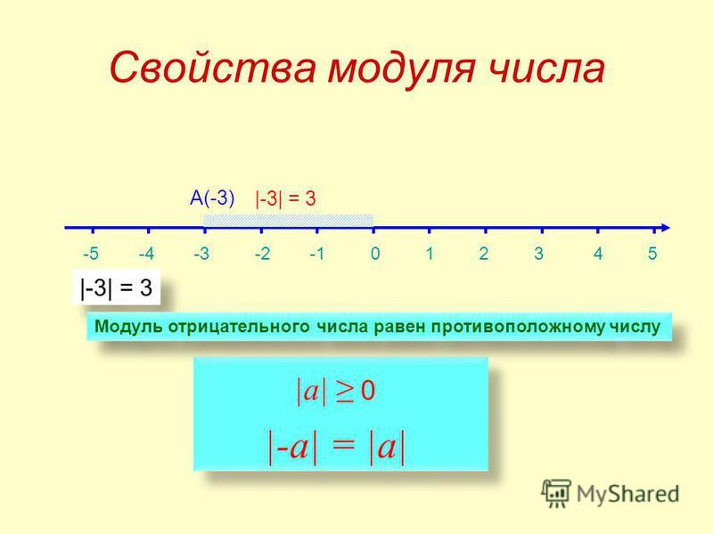 Свойства модуля числа -5 -4 -3 -2 -1 0 1 2 3 4 5 А(-3) |-3| = 3 Модуль отрицательного числа равен противоположному числу |-а| = |а| |а| 0
