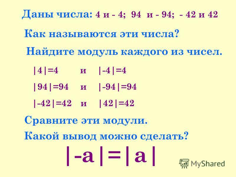 Даны числа: 4 и - 4; 94 и - 94; - 42 и 42 Как называются эти числа? Найдите модуль каждого из чисел. |4|=4 и |-4|=4 |94|=94 и |-94|=94 |-42|=42 и |42|=42 Сравните эти модули. Какой вывод можно сделать? |-а|=|a|
