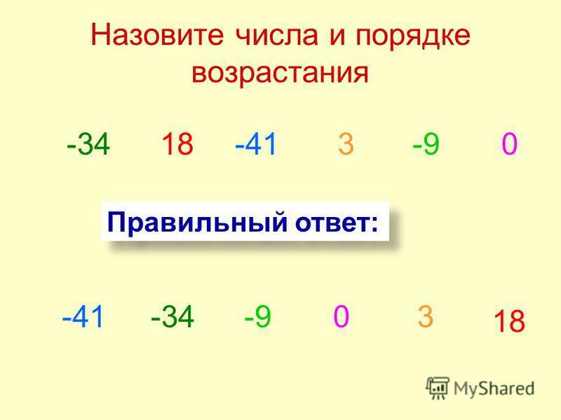 Назовите числа и порядке возрастания -34-41183-90 -34-41 18 3-90 Правильный ответ:
