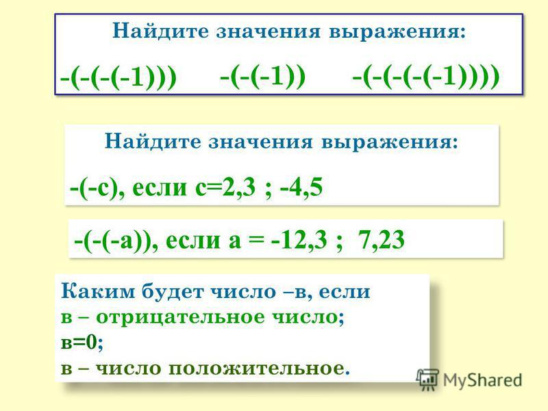 Найдите значения выражения: -(-(-(-1))) Найдите значения выражения: -(-(-(-1))) -(-(-(-(-1))))-(-(-1)) Найдите значения выражения: -(-с), если с=2,3 ; -4,5 Найдите значения выражения: -(-с), если с=2,3 ; -4,5 -(-(-а)), если а = -12,3 ; 7,23 Каким буд