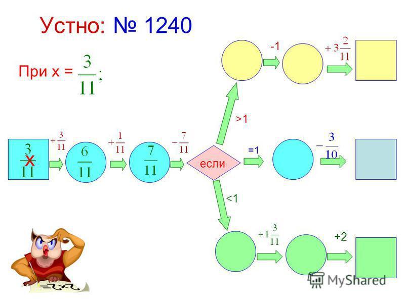 Устно: 1240 х если >1 =1 <1 +2 При х =